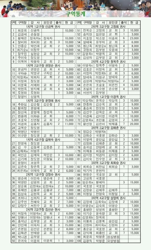 cc334b1c548da16d67feb9534cef0b81_1581205690_9497.jpg